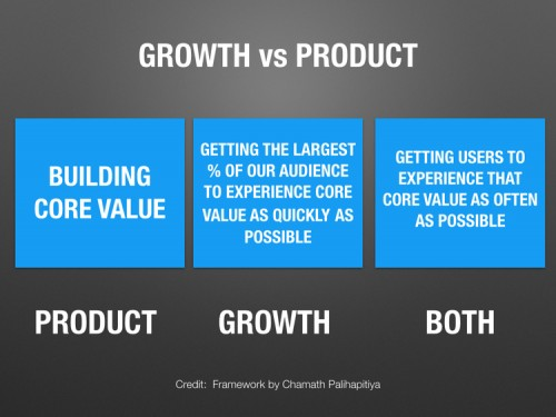 core product value
