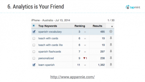 Keyword optimisation using App Annie