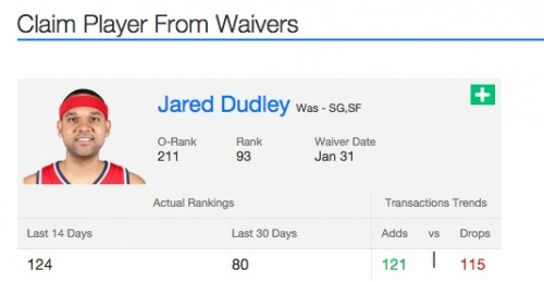 fantasy basketball transaction trends